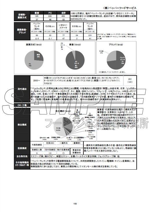 会社概要|匠工房|滋賀県No.1のリフォーム専門店